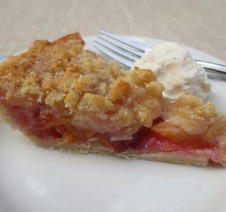 Pie R Squared